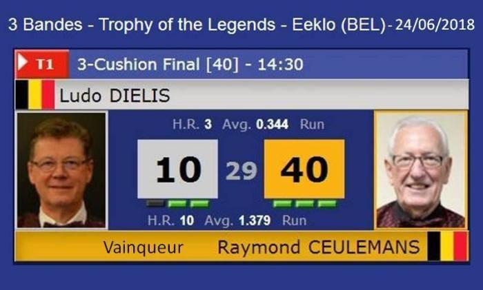 Trophy of the Legends - Final
