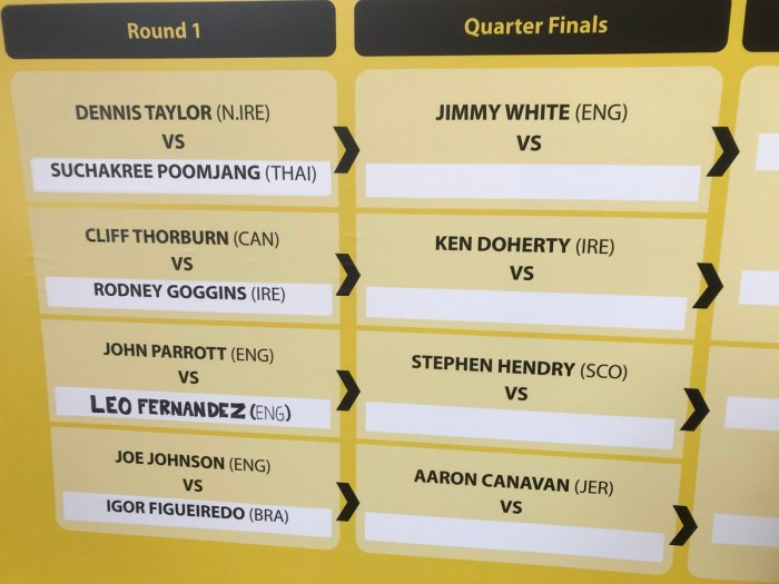 Draw Seniors UK 2018
