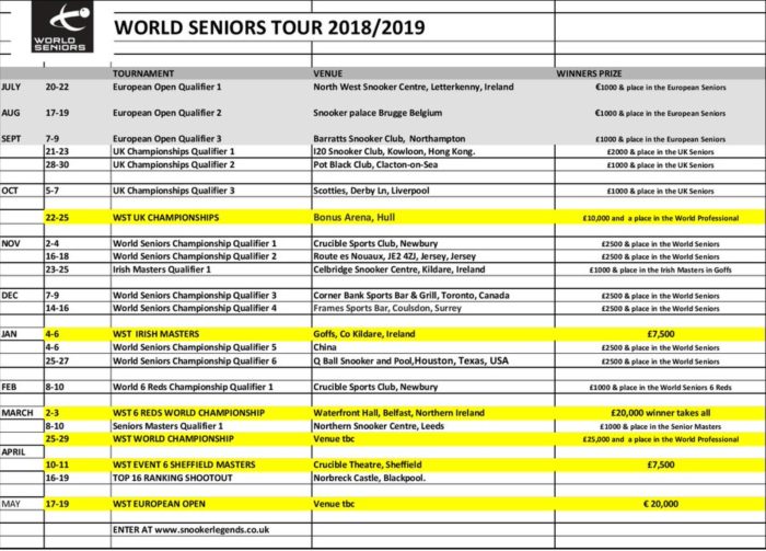 World Seniors Tour 2018:19 Calendar
