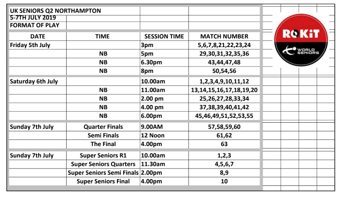 Northampton 5-7 July 2019 UK Q2 Format