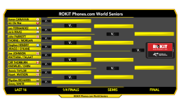 ROKiT Phones World Seniors Draw