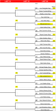 Masters Q1 Coulsdon draw right
